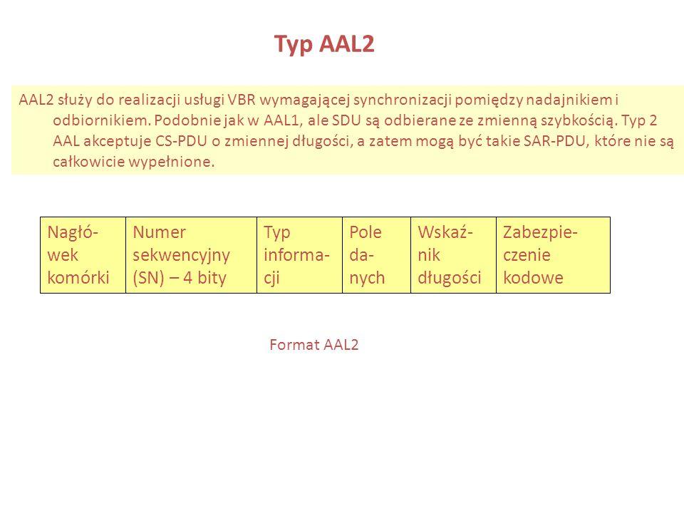 Typ AAL2 AAL2 służy do realizacji usługi VBR wymagającej synchronizacji pomiędzy nadajnikiem i odbiornikiem. Podobnie jak w AAL1, ale SDU są odbierane