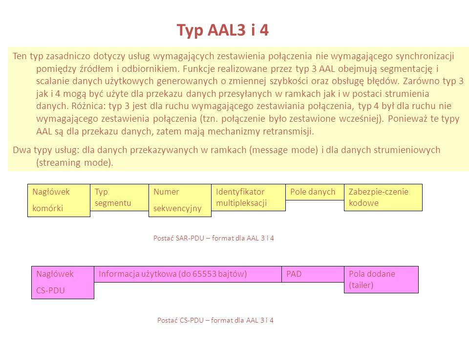 Typ AAL3 i 4 Ten typ zasadniczo dotyczy usług wymagających zestawienia połączenia nie wymagającego synchronizacji pomiędzy źródłem i odbiornikiem. Fun