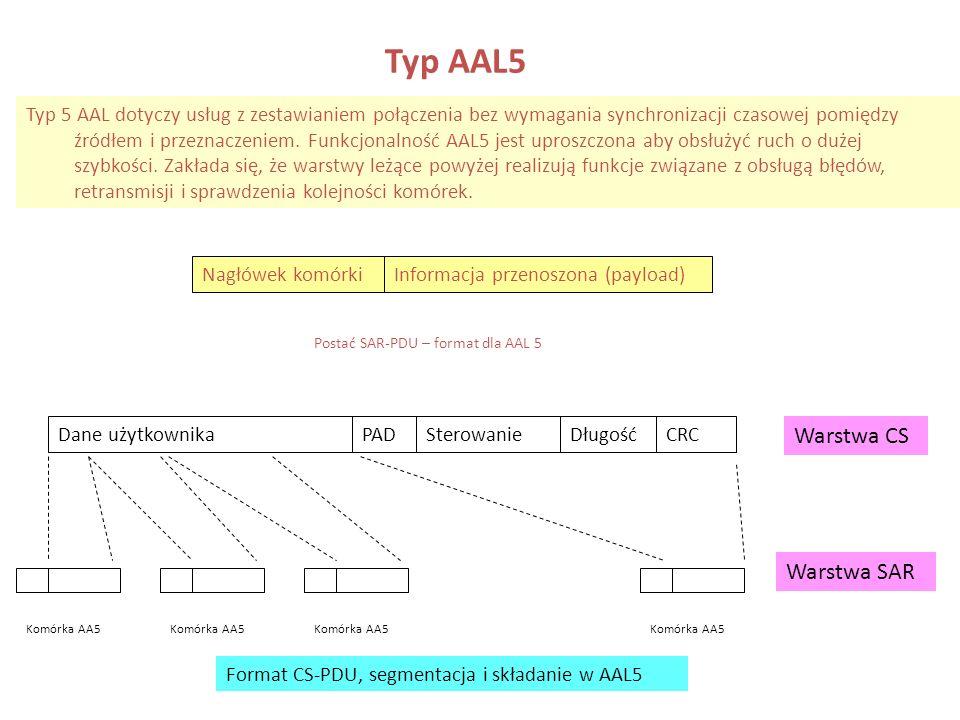 Typ AAL5 Typ 5 AAL dotyczy usług z zestawianiem połączenia bez wymagania synchronizacji czasowej pomiędzy źródłem i przeznaczeniem. Funkcjonalność AAL