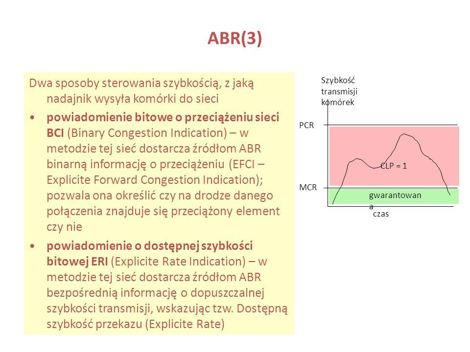 ABR(3) Dwa sposoby sterowania szybkością, z jaką nadajnik wysyła komórki do sieci powiadomienie bitowe o przeciążeniu sieci BCI (Binary Congestion Ind