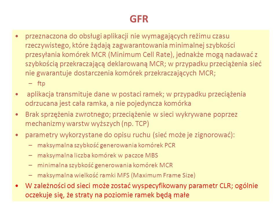 GFR przeznaczona do obsługi aplikacji nie wymagających reżimu czasu rzeczywistego, które żądają zagwarantowania minimalnej szybkości przesyłania komór