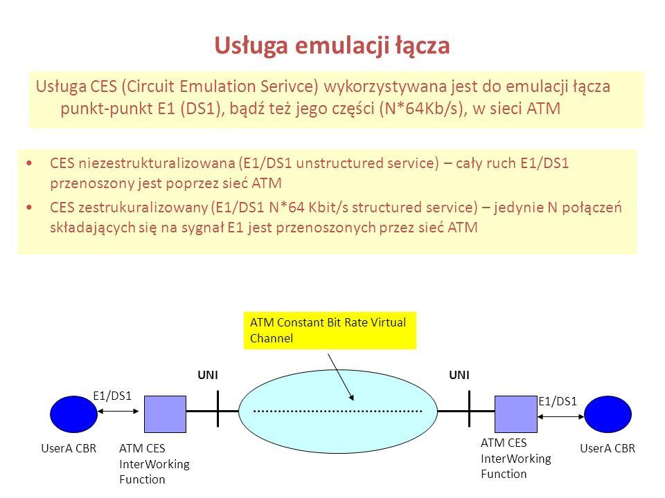 Usługa emulacji łącza Usługa CES (Circuit Emulation Serivce) wykorzystywana jest do emulacji łącza punkt-punkt E1 (DS1), bądź też jego części (N*64Kb/