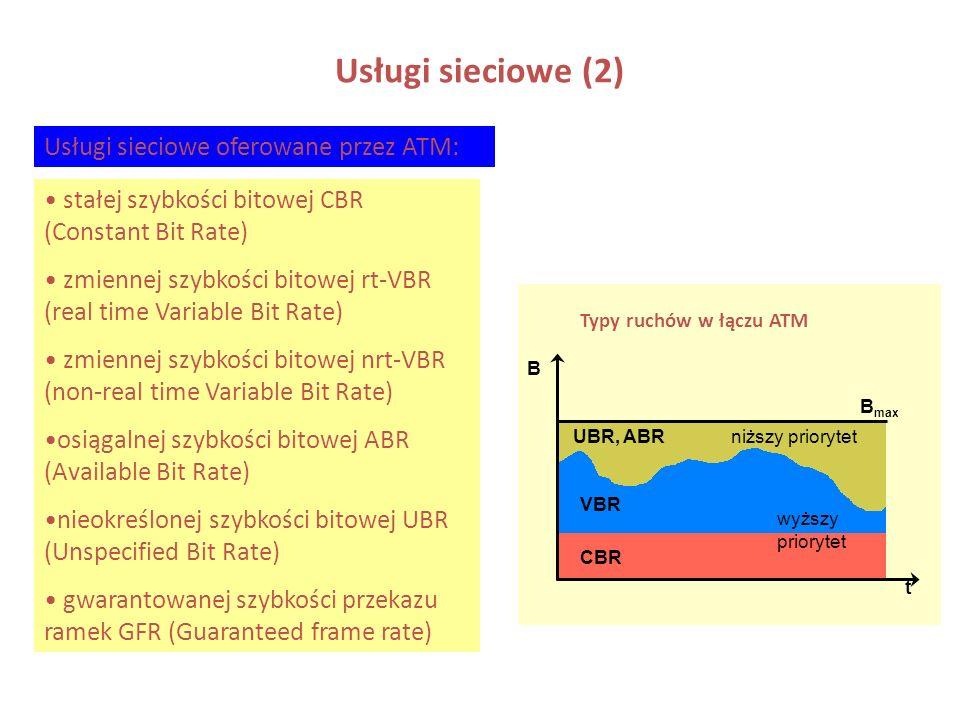 Usługi sieciowe (2) stałej szybkości bitowej CBR (Constant Bit Rate) zmiennej szybkości bitowej rt-VBR (real time Variable Bit Rate) zmiennej szybkośc