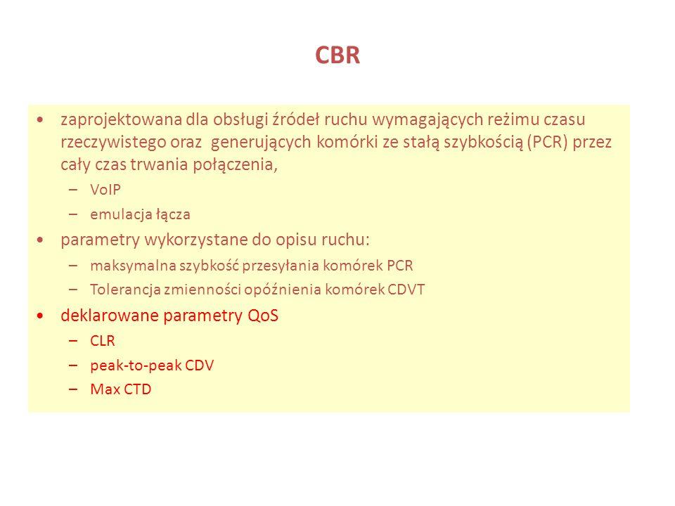 CBR zaprojektowana dla obsługi źródeł ruchu wymagających reżimu czasu rzeczywistego oraz generujących komórki ze stałą szybkością (PCR) przez cały cza