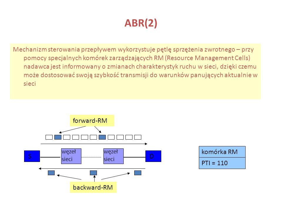 ABR(2) Mechanizm sterowania przepływem wykorzystuje pętlę sprzężenia zwrotnego – przy pomocy specjalnych komórek zarządzających RM (Resource Managemen