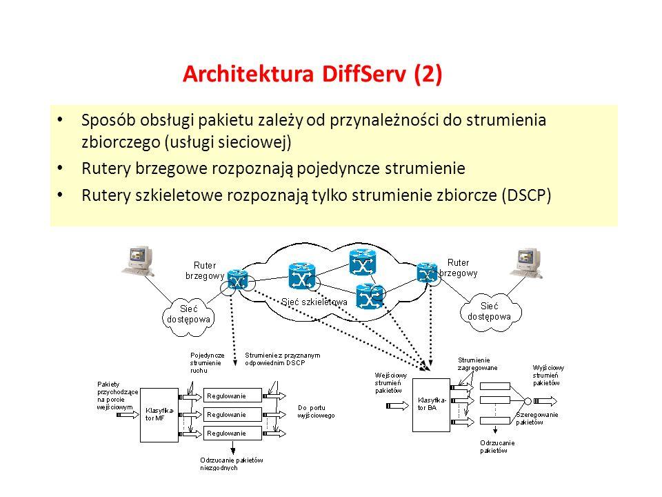 Architektura DiffServ (2) Sposób obsługi pakietu zależy od przynależności do strumienia zbiorczego (usługi sieciowej) Rutery brzegowe rozpoznają pojed