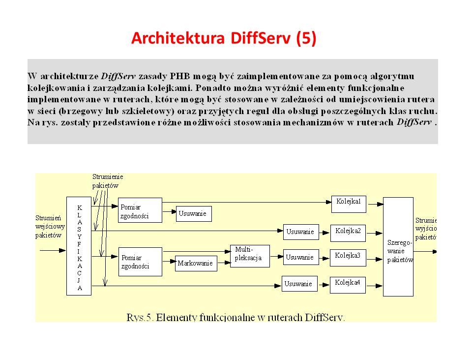 Architektura DiffServ (5)