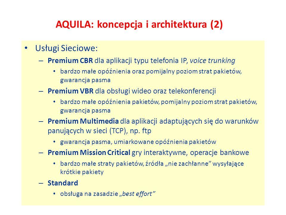 AQUILA: koncepcja i architektura (2) Usługi Sieciowe: – Premium CBR dla aplikacji typu telefonia IP, voice trunking bardzo małe opóźnienia oraz pomija