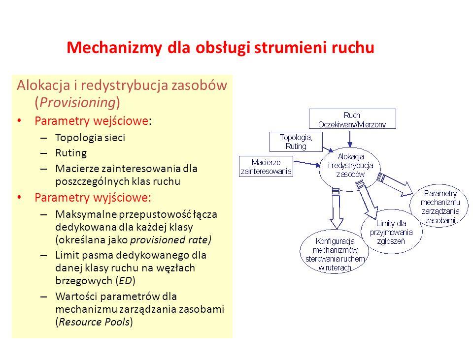 Mechanizmy dla obsługi strumieni ruchu Alokacja i redystrybucja zasobów (Provisioning) Parametry wejściowe: – Topologia sieci – Ruting – Macierze zain