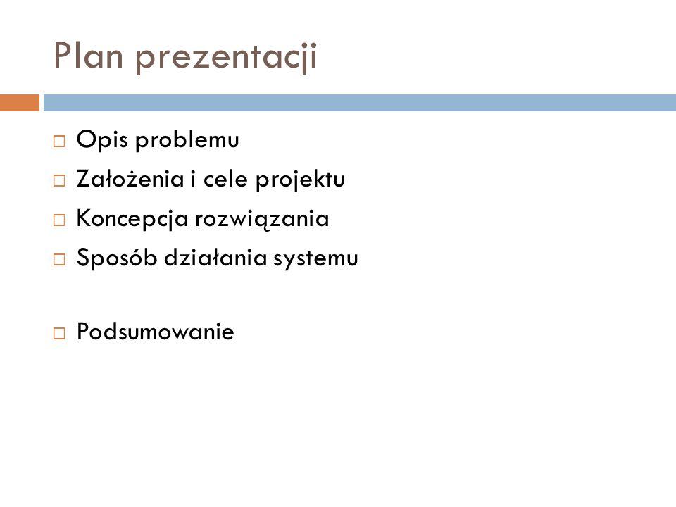 Plan prezentacji Opis problemu Założenia i cele projektu Koncepcja rozwiązania Sposób działania systemu Podsumowanie