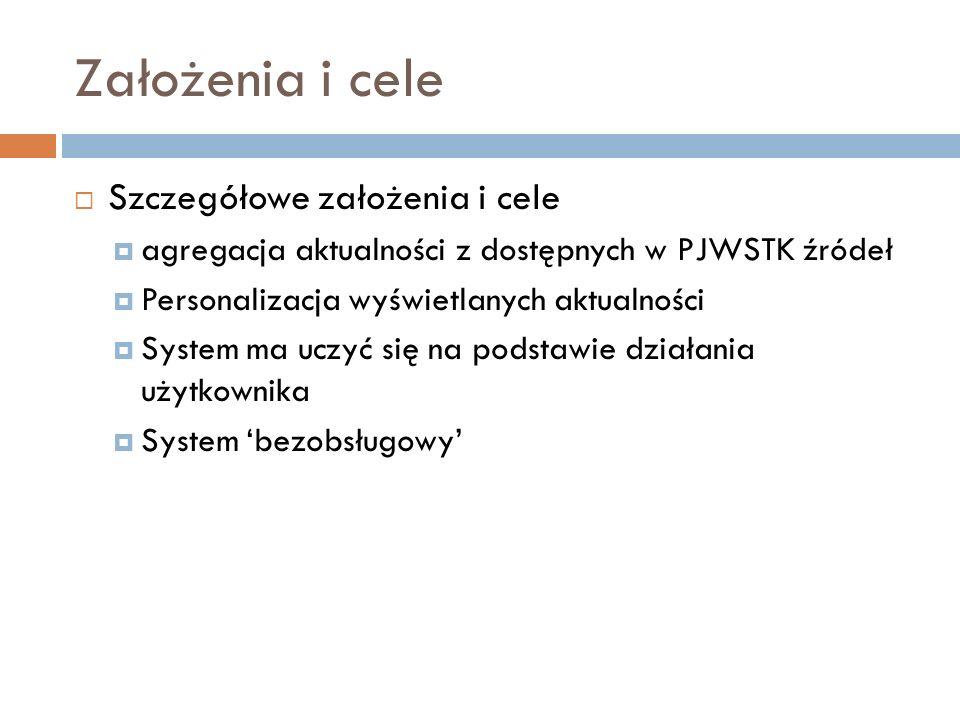Założenia i cele Szczegółowe założenia i cele agregacja aktualności z dostępnych w PJWSTK źródeł Personalizacja wyświetlanych aktualności System ma uc