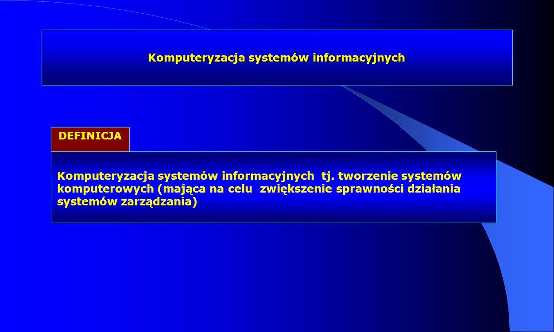 Komputeryzacja systemów informacyjnych Komputeryzacja systemów informacyjnych tj. tworzenie systemów komputerowych (mająca na celu zwiększenie sprawno