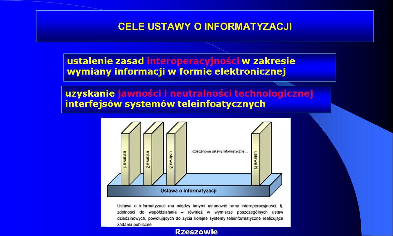 Dr Kamilla Kurczewska, Katedra Prawa WSIiZ w Rzeszowie CELE USTAWY O INFORMATYZACJI ustalenie zasad interoperacyjności w zakresie wymiany informacji w