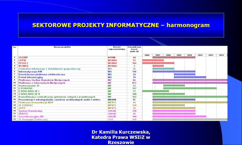 Dr Kamilla Kurczewska, Katedra Prawa WSIiZ w Rzeszowie Informatyczny System Osłony kraju przed nadzwyczajnymi zagrożeniami 31 12 13