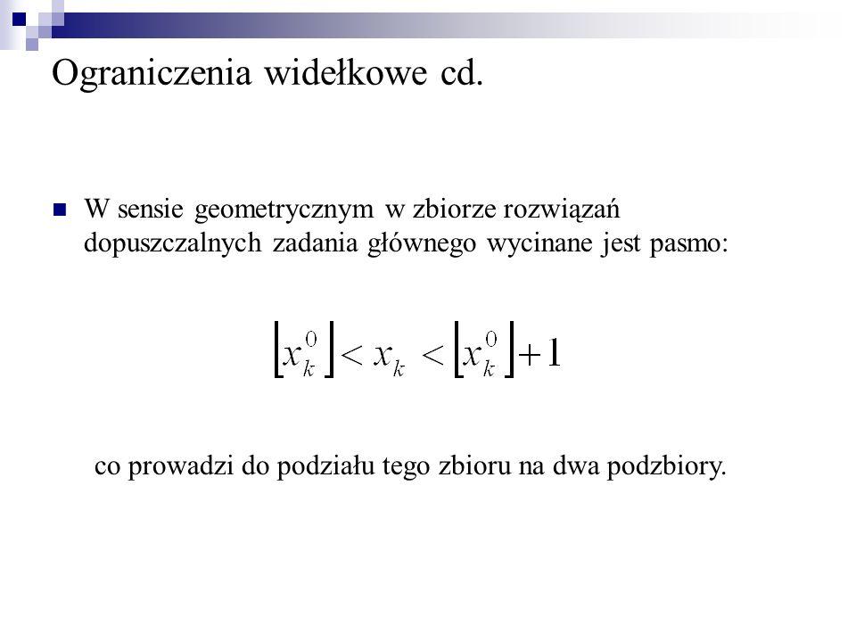 Ograniczenia widełkowe cd. W sensie geometrycznym w zbiorze rozwiązań dopuszczalnych zadania głównego wycinane jest pasmo: co prowadzi do podziału teg