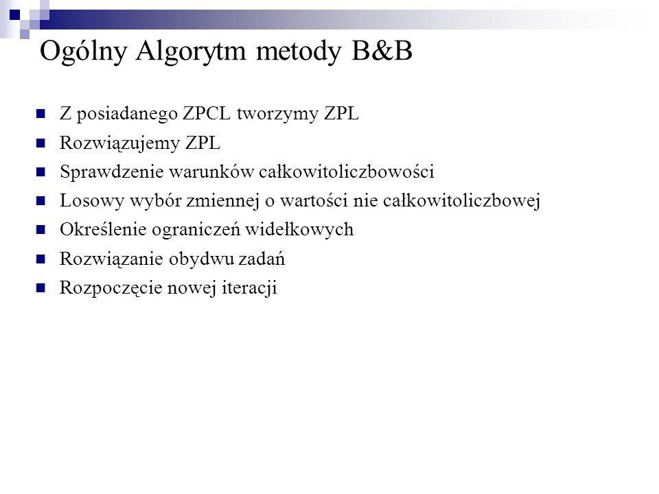 Ogólny Algorytm metody B&B Z posiadanego ZPCL tworzymy ZPL Rozwiązujemy ZPL Sprawdzenie warunków całkowitoliczbowości Losowy wybór zmiennej o wartości
