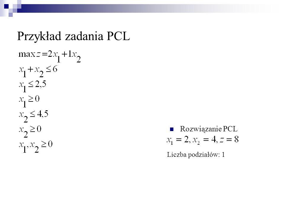 Podsumowanie Nie ma sensu dzielić węzła jeśli: LP w jest sprzeczne Optymalne rozwiązanie LP jest całkowitoliczbowe Relaksacje LP rozwiązuje się efektywnie Nie ma ogólnej metody wyboru zmiennej decyzyjnej Nie ma ogólnej metody wyboru węzła po rozgałęzieniu