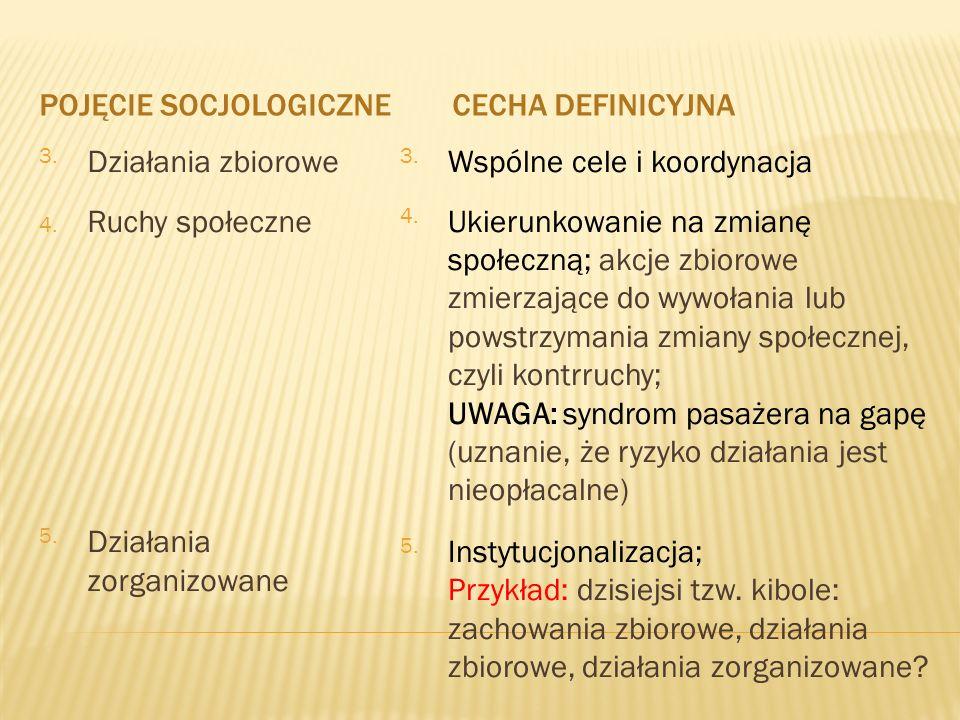 POJĘCIE SOCJOLOGICZNECECHA DEFINICYJNA 3.Działania zbiorowe 4. Ruchy społeczne 5.Działania zorganizowane 3.Wspólne cele i koordynacja 4.Ukierunkowanie