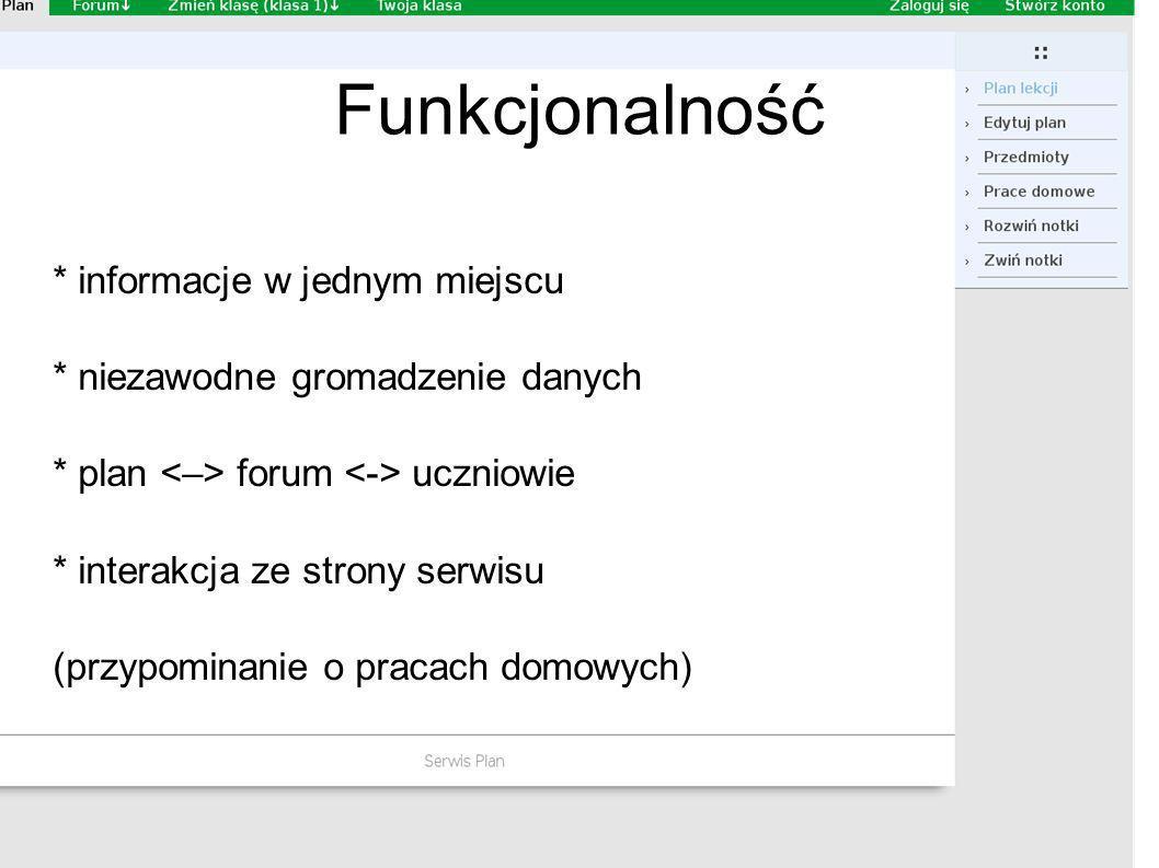 Funkcjonalność * informacje w jednym miejscu * niezawodne gromadzenie danych * plan forum uczniowie * interakcja ze strony serwisu (przypominanie o pr