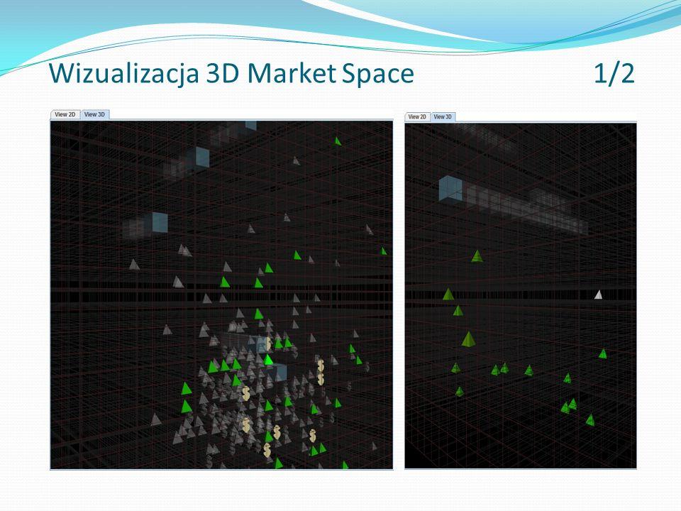 Wizualizacja 3D Market Space 1/2