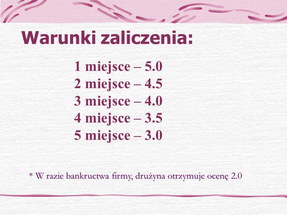 Warunki zaliczenia: 1 miejsce – 5.0 2 miejsce – 4.5 3 miejsce – 4.0 4 miejsce – 3.5 5 miejsce – 3.0 * W razie bankructwa firmy, drużyna otrzymuje ocenę 2.0