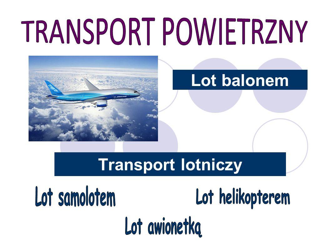 Transport lotniczy Lot balonem