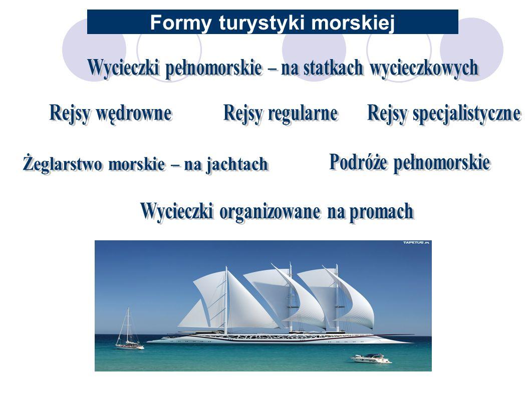 Formy turystyki morskiej