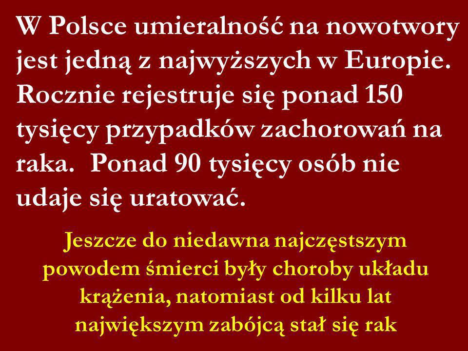 W Polsce umieralność na nowotwory jest jedną z najwyższych w Europie. Rocznie rejestruje się ponad 150 tysięcy przypadków zachorowań na raka. Ponad 90