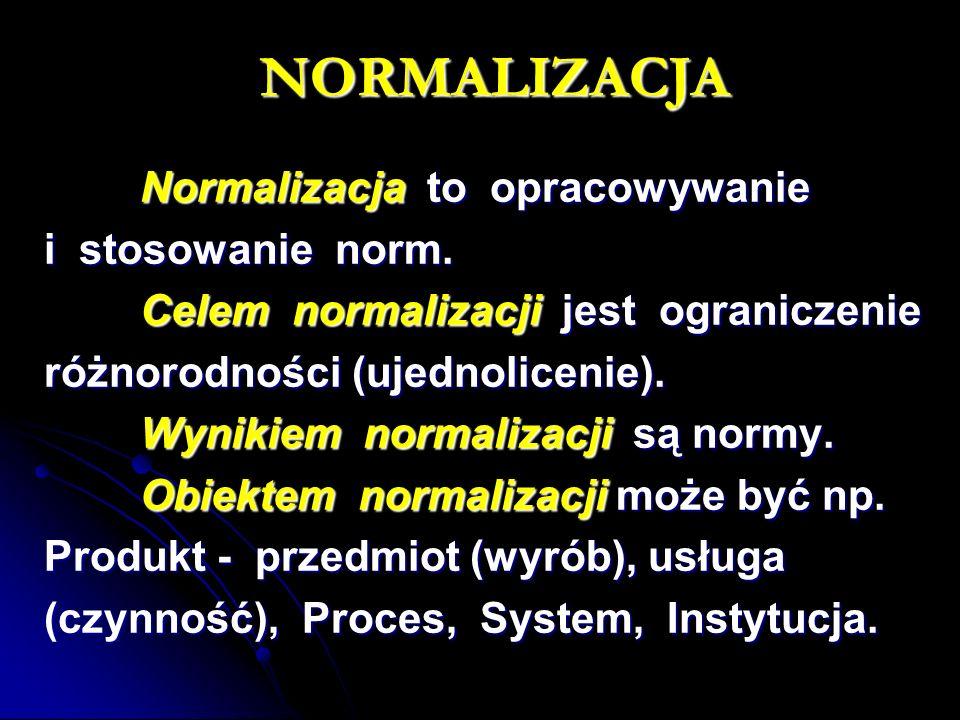 NORMALIZACJA Normalizacja to opracowywanie i stosowanie norm. Celem normalizacji jest ograniczenie różnorodności (ujednolicenie). Wynikiem normalizacj