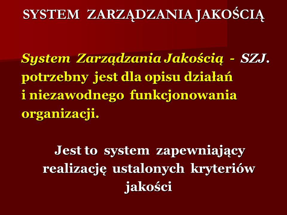 SYSTEM ZARZĄDZANIA JAKOŚCIĄ System Zarządzania Jakością - SZJ. System Zarządzania Jakością - SZJ. potrzebny jest dla opisu działań potrzebny jest dla