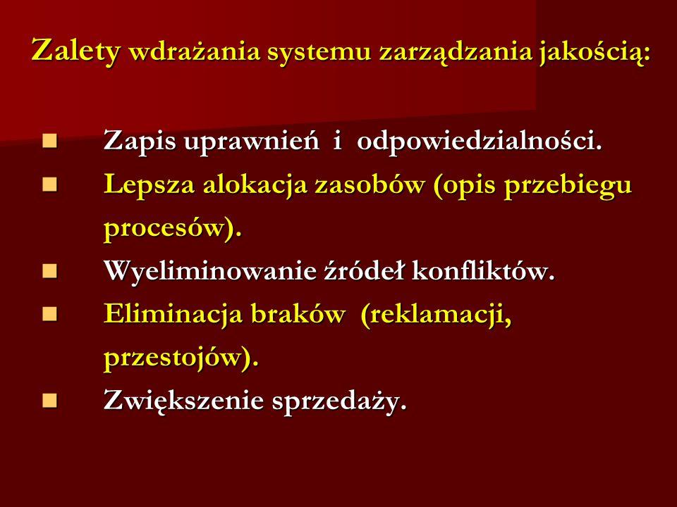 Zalety wdrażania systemu zarządzania jakością: Zapis uprawnień i odpowiedzialności. Zapis uprawnień i odpowiedzialności. Lepsza alokacja zasobów (opis