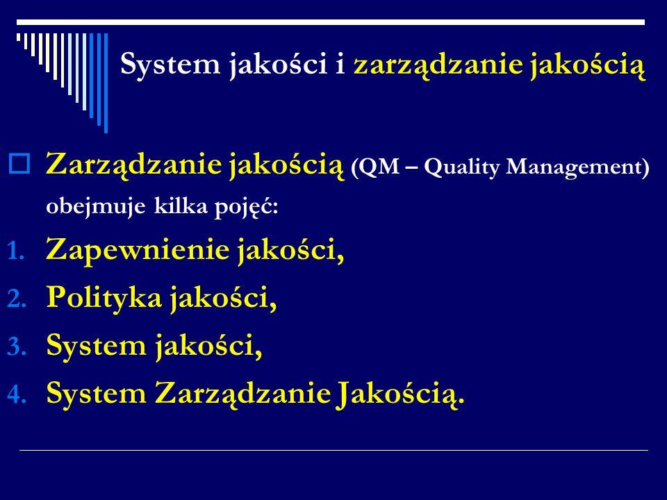 System jakości i zarządzanie jakością Zarządzanie jakością (QM – Quality Management) obejmuje kilka pojęć: 1. Zapewnienie jakości, 2. Polityka jakości