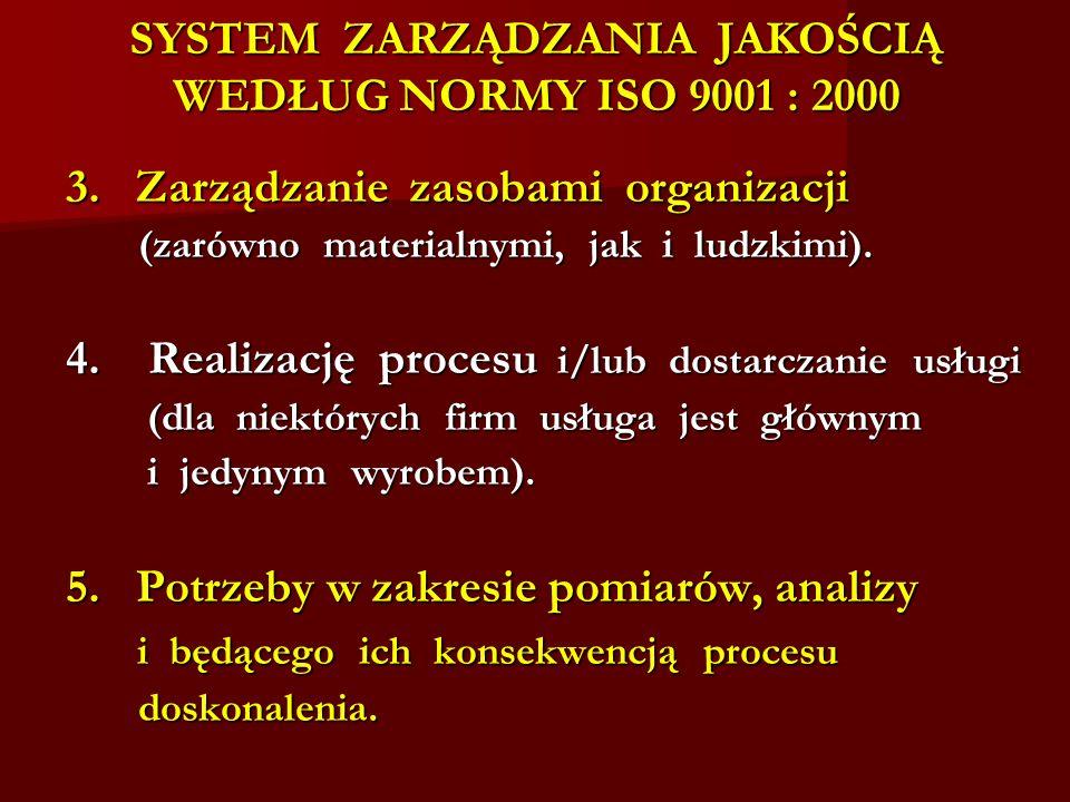 SYSTEM ZARZĄDZANIA JAKOŚCIĄ WEDŁUG NORMY ISO 9001 : 2000 3. Zarządzanie zasobami organizacji (zarówno materialnymi, jak i ludzkimi). (zarówno material