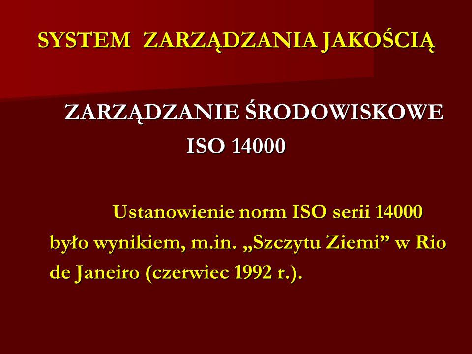 SYSTEM ZARZĄDZANIA JAKOŚCIĄ ZARZĄDZANIE ŚRODOWISKOWE ZARZĄDZANIE ŚRODOWISKOWE ISO 14000 Ustanowienie norm ISO serii 14000 było wynikiem, m.in. Szczytu