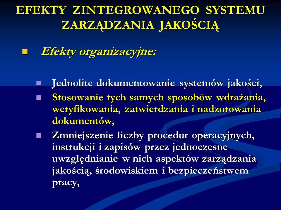 EFEKTY ZINTEGROWANEGO SYSTEMU ZARZĄDZANIA JAKOŚCIĄ Efekty organizacyjne: Efekty organizacyjne: Jednolite dokumentowanie systemów jakości, Jednolite do