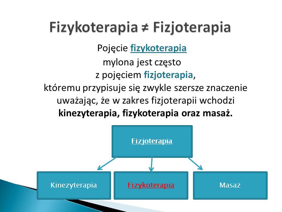 Pojęcie fizykoterapia mylona jest często z pojęciem fizjoterapia, któremu przypisuje się zwykle szersze znaczenie uważając, że w zakres fizjoterapii w