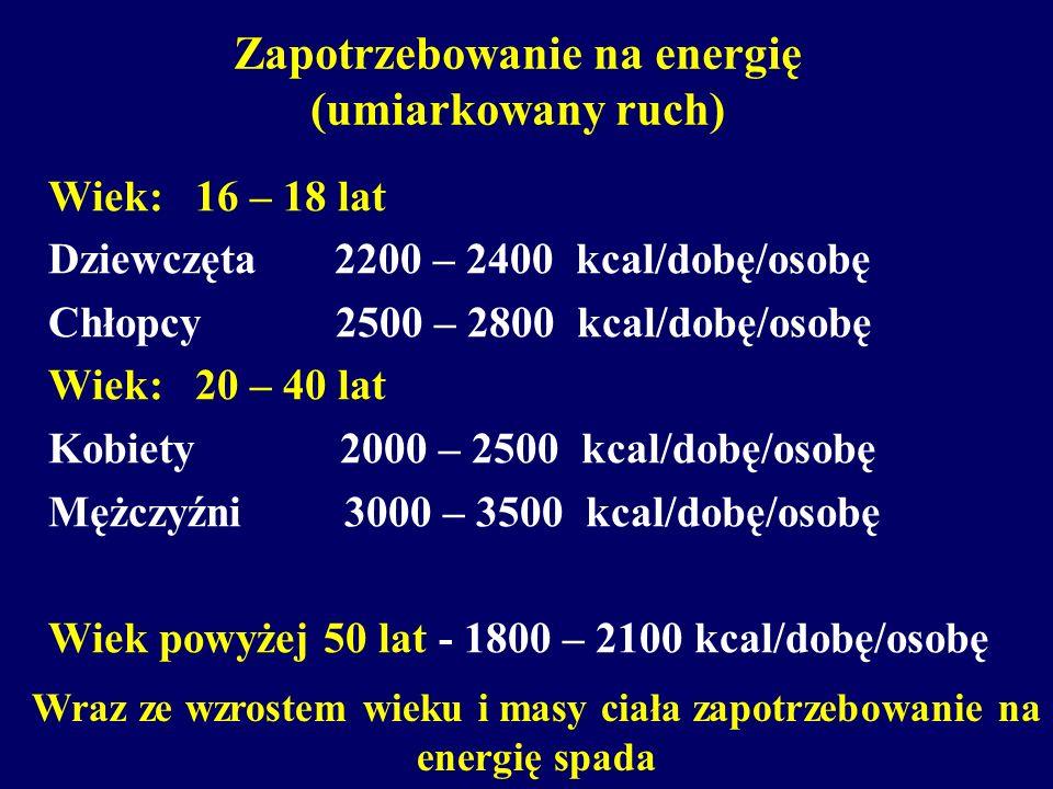 Zapotrzebowanie na energię (umiarkowany ruch) Wiek: 16 – 18 lat Dziewczęta 2200 – 2400 kcal/dobę/osobę Chłopcy 2500 – 2800 kcal/dobę/osobę Wiek: 20 – 40 lat Kobiety 2000 – 2500 kcal/dobę/osobę Mężczyźni 3000 – 3500 kcal/dobę/osobę Wiek powyżej 50 lat - 1800 – 2100 kcal/dobę/osobę Wraz ze wzrostem wieku i masy ciała zapotrzebowanie na energię spada