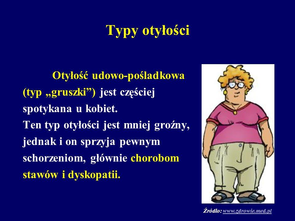Typy otyłości Otyłość udowo-pośladkowa (typ gruszki) jest częściej spotykana u kobiet. Ten typ otyłości jest mniej groźny, jednak i on sprzyja pewnym