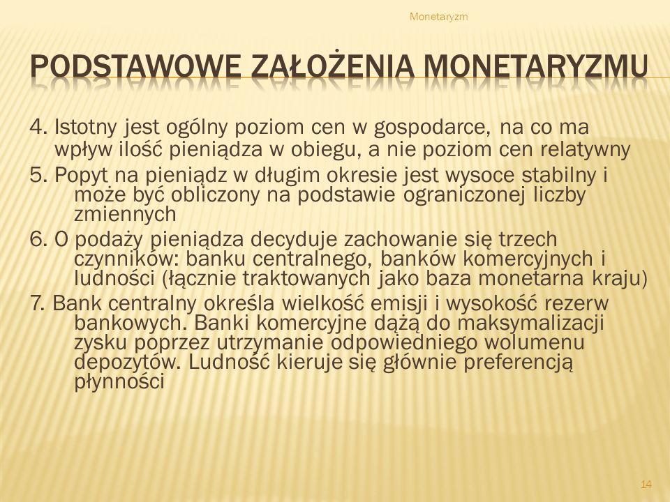 Monetaryzm 13 1. Stabilny sektor prywatny, przy naturalnym poziomie bezrobocia 2. Dominacja impulsów monetarnych – władze są w stanie kontrolować poda