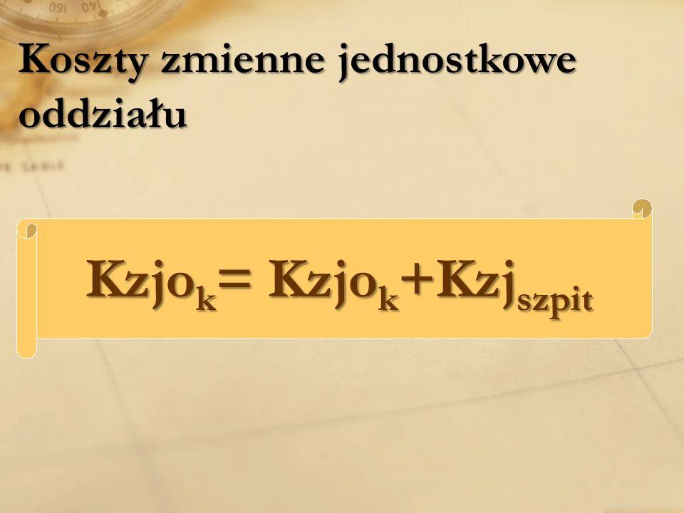 Koszty zmienne jednostkowe oddziału Kzjo k = Kzjo k +Kzj szpit