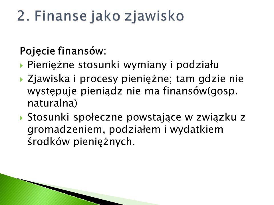 Pojęcie finansów: Pieniężne stosunki wymiany i podziału Zjawiska i procesy pieniężne; tam gdzie nie występuje pieniądz nie ma finansów(gosp. naturalna