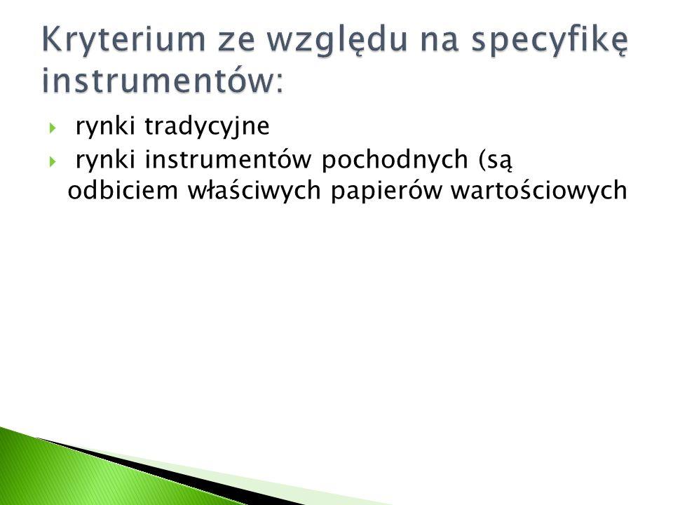 rynki tradycyjne rynki instrumentów pochodnych (są odbiciem właściwych papierów wartościowych