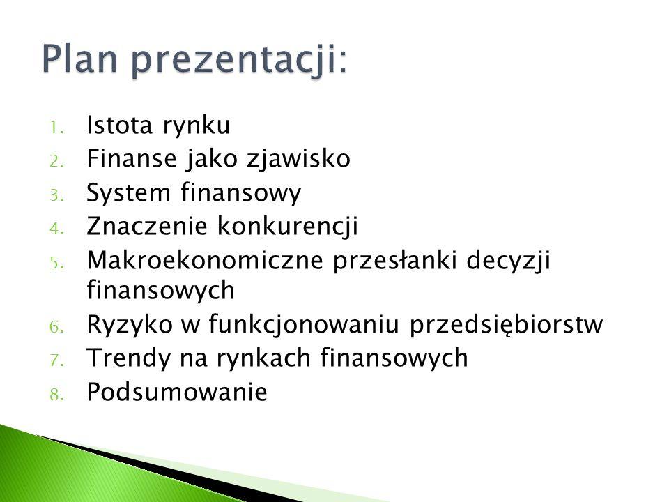 1. Istota rynku 2. Finanse jako zjawisko 3. System finansowy 4. Znaczenie konkurencji 5. Makroekonomiczne przesłanki decyzji finansowych 6. Ryzyko w f