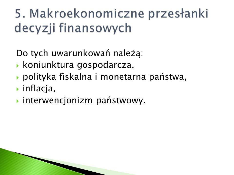Do tych uwarunkowań należą: koniunktura gospodarcza, polityka fiskalna i monetarna państwa, inflacja, interwencjonizm państwowy.