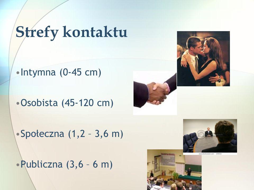 Strefy kontaktu Intymna (0-45 cm) Osobista (45-120 cm) Społeczna (1,2 – 3,6 m) Publiczna (3,6 – 6 m)