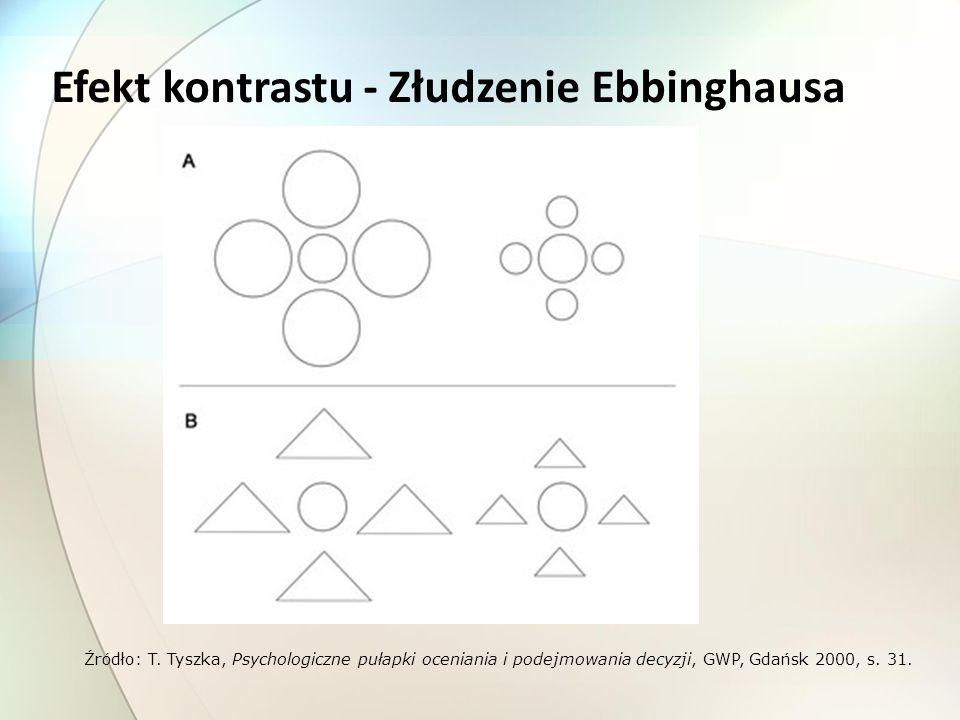Efekt kontrastu - Złudzenie Ebbinghausa Źr ó dło: T. Tyszka, Psychologiczne pułapki oceniania i podejmowania decyzji, GWP, Gdańsk 2000, s. 31.