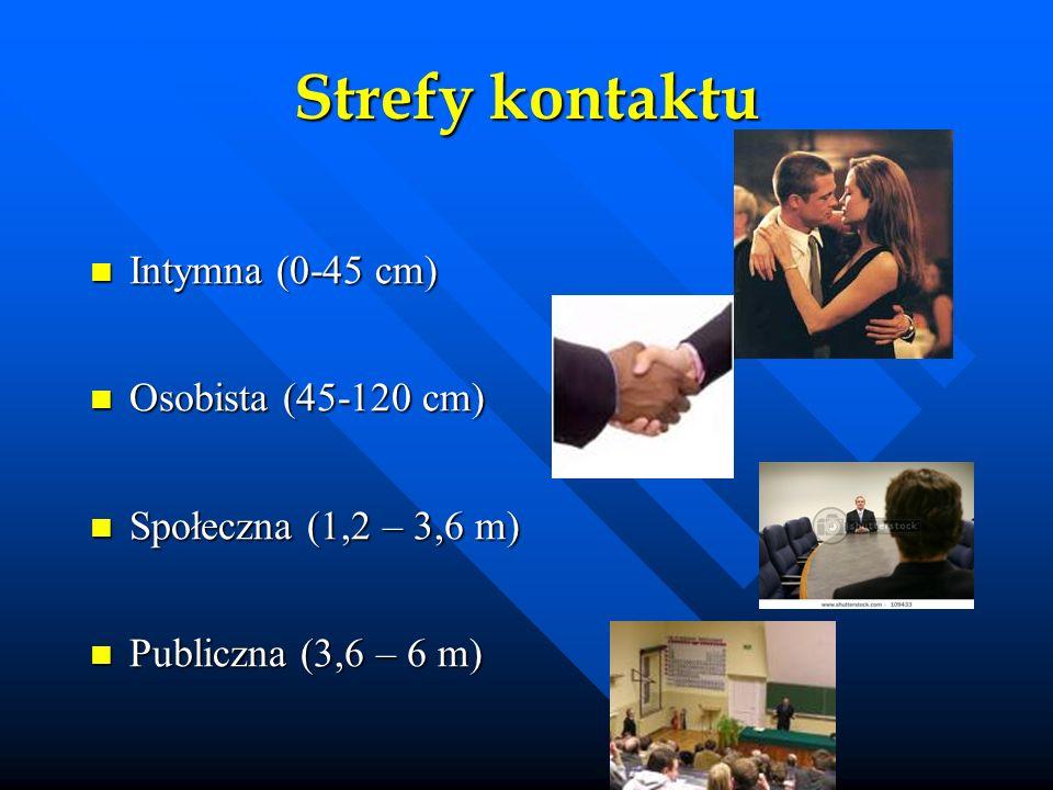 Strefy kontaktu Intymna (0-45 cm) Intymna (0-45 cm) Osobista (45-120 cm) Osobista (45-120 cm) Społeczna (1,2 – 3,6 m) Społeczna (1,2 – 3,6 m) Publiczna (3,6 – 6 m) Publiczna (3,6 – 6 m)