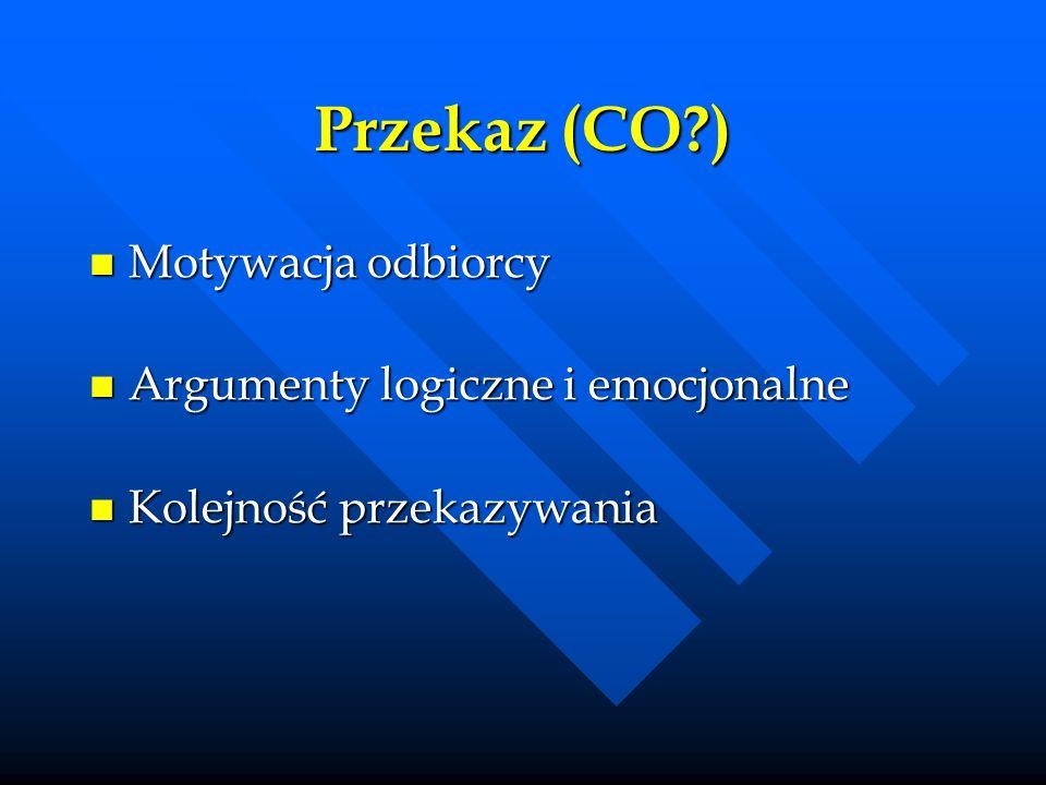 Przekaz (CO?) Motywacja odbiorcy Motywacja odbiorcy Argumenty logiczne i emocjonalne Argumenty logiczne i emocjonalne Kolejność przekazywania Kolejnoś