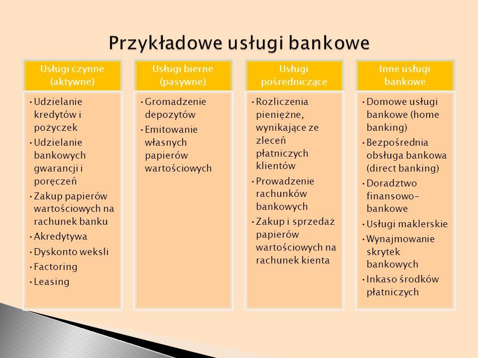 Usługi czynne (aktywne) Udzielanie kredytów i pożyczek Udzielanie bankowych gwarancji i poręczeń Zakup papierów wartościowych na rachunek banku Akredy