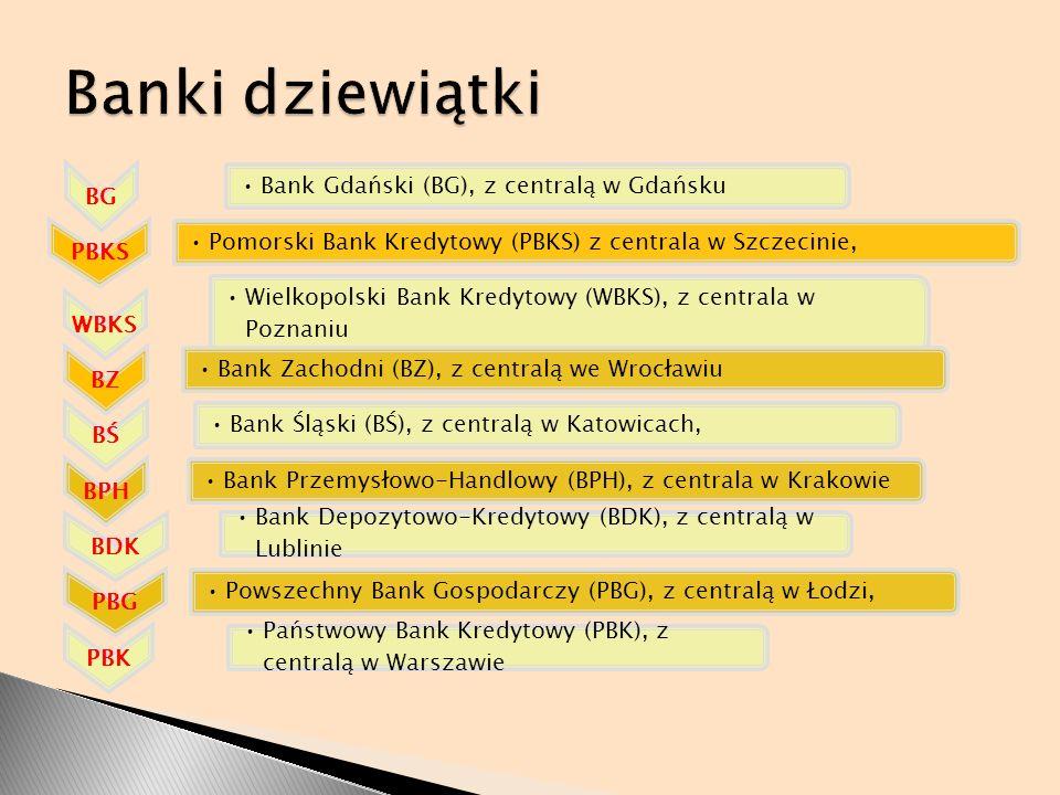 BG Bank Gdański (BG), z centralą w Gdańsku PBKS Pomorski Bank Kredytowy (PBKS) z centrala w Szczecinie, WBKS Wielkopolski Bank Kredytowy (WBKS), z cen